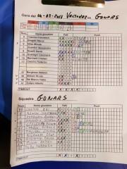 Giornata 20 vs Gonars - Scout Leo